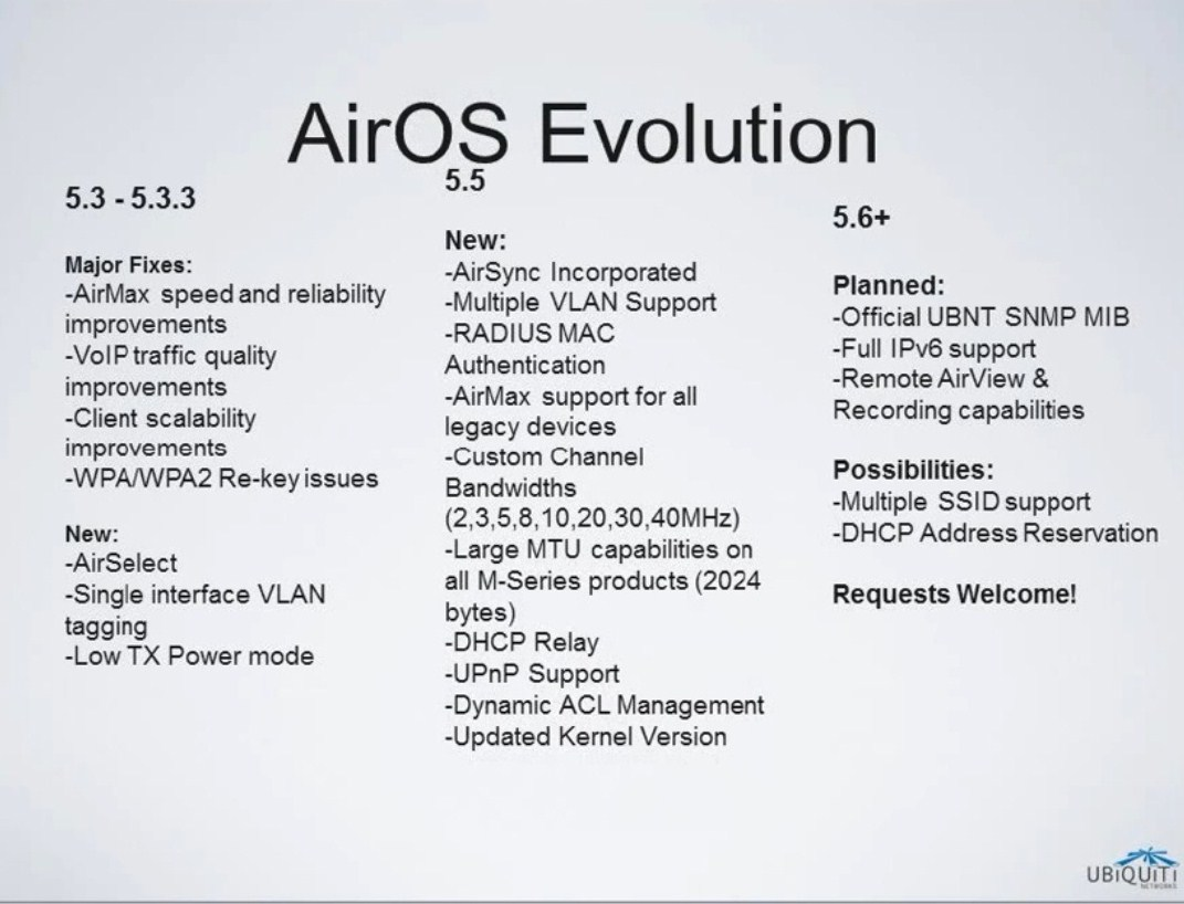 AirOS evolution